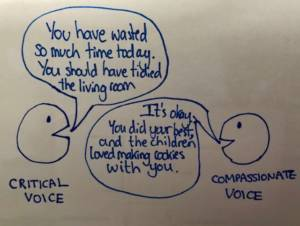critical vs compassionate voice